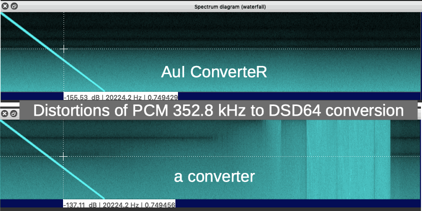 Sound quality comparison: AuI ConverteR vs a converter PCM 352.8 kHz to DSD64