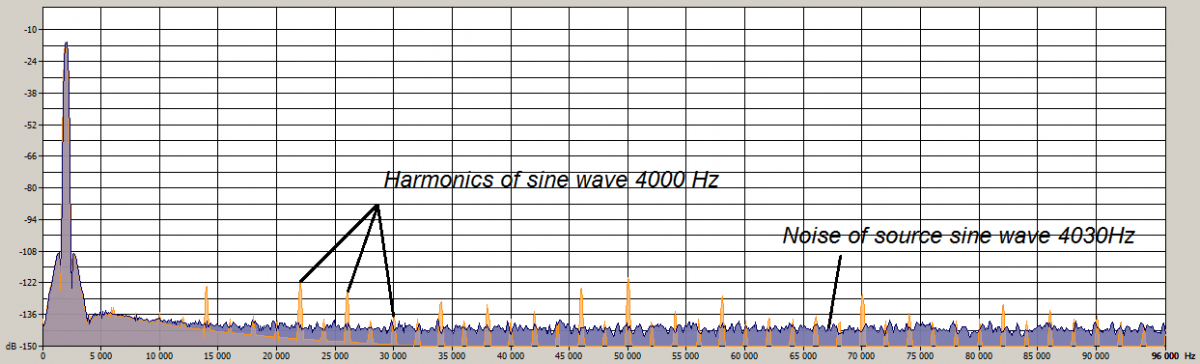 32-float to 16-bit with sample rate 192 kHz