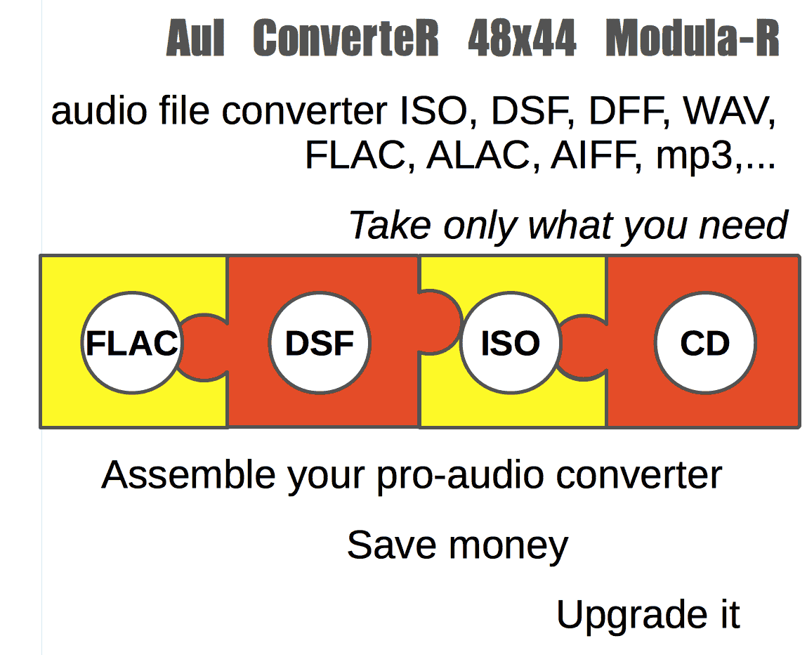 AuI ConverteR 48x44 Modula-R - user configurable audio converter