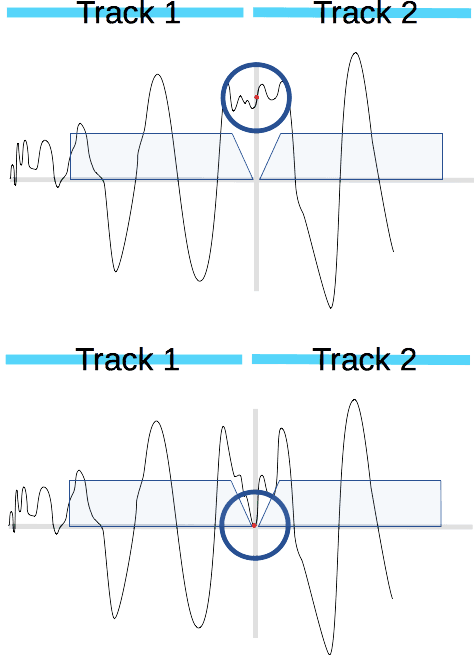 Connect track borders with SmoothDC