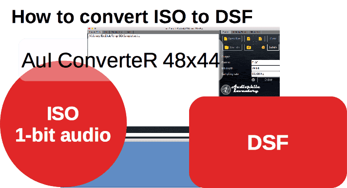 Tutorial: How to convert ISO to DSF under Mac and Windows