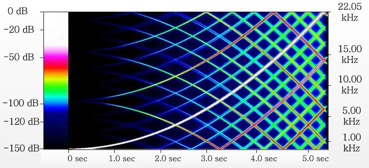 SRC lo-end quality