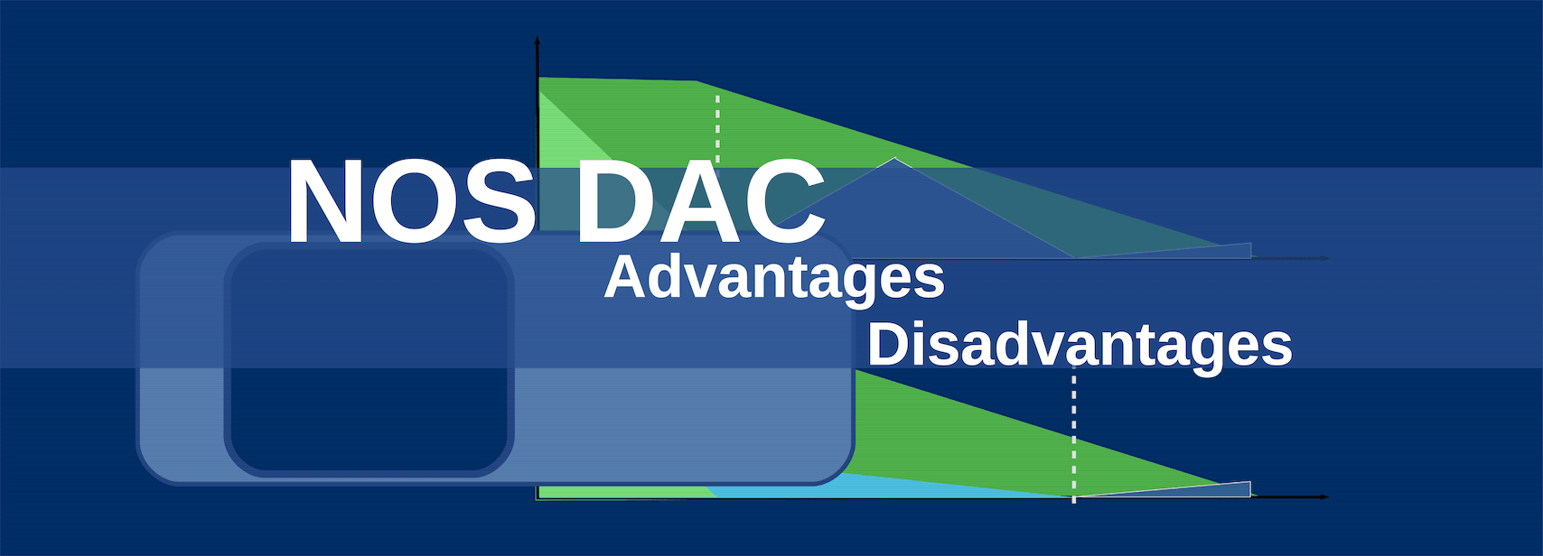 NOS DAC. Non-Oversampling DAC [Advantages, Disadvantages]