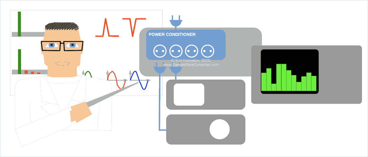 Power conditioner explained